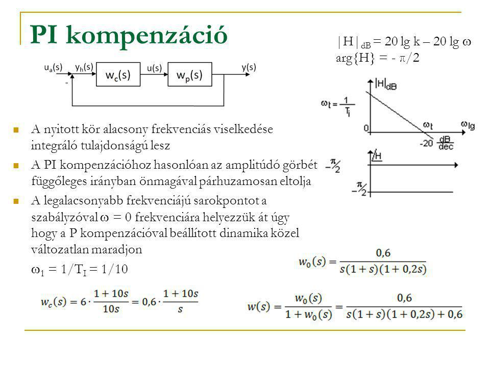 PI kompenzáció |H|dB = 20 lg k – 20 lg  arg{H} = - π/2