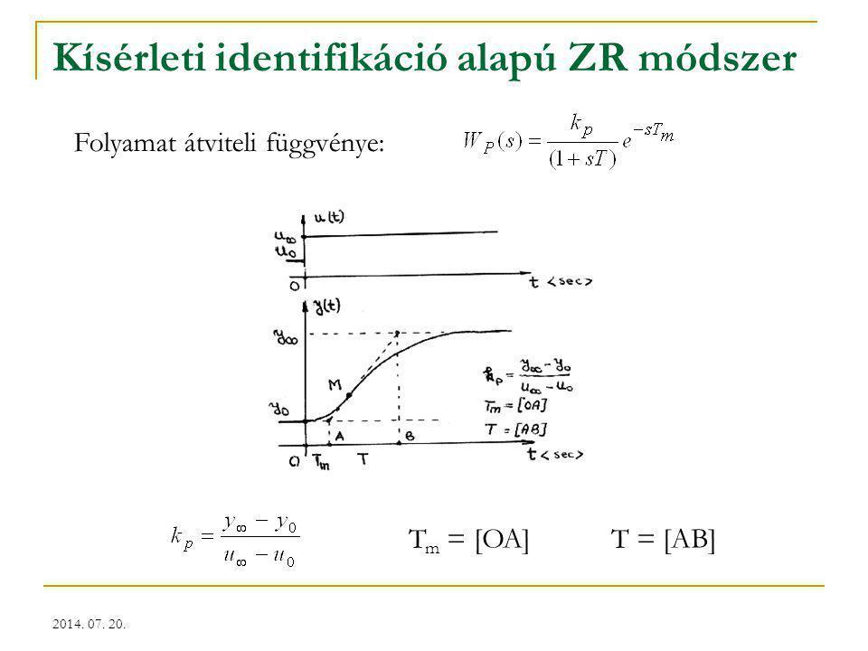 Kísérleti identifikáció alapú ZR módszer