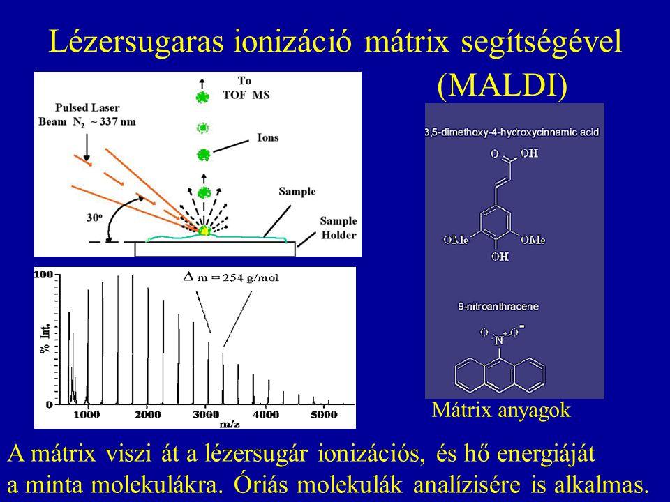 Lézersugaras ionizáció mátrix segítségével (MALDI)