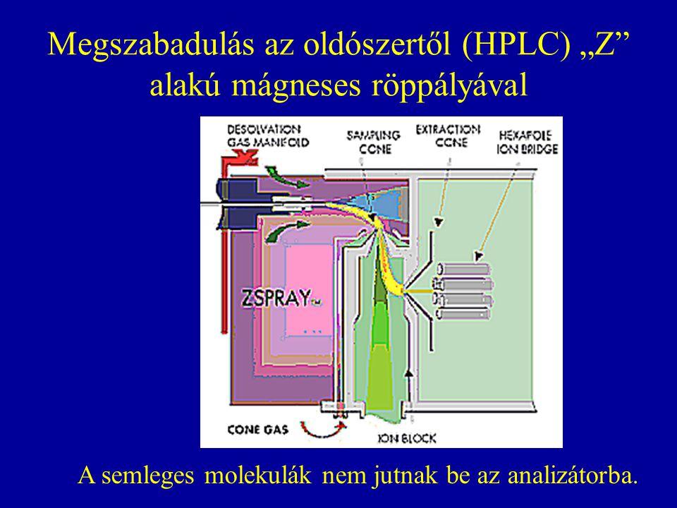 """Megszabadulás az oldószertől (HPLC) """"Z alakú mágneses röppályával"""