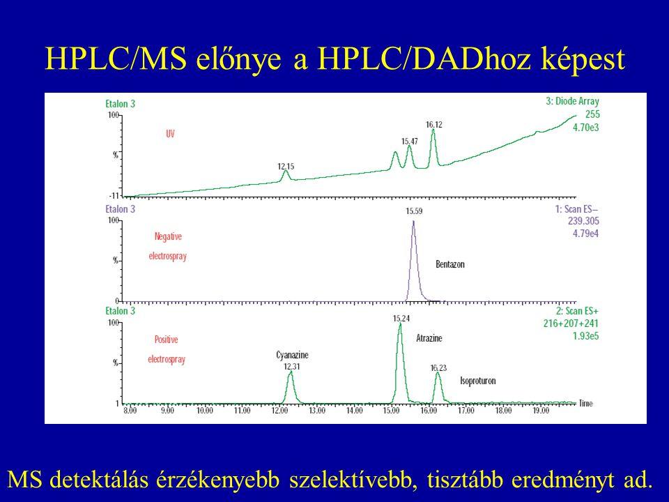 HPLC/MS előnye a HPLC/DADhoz képest