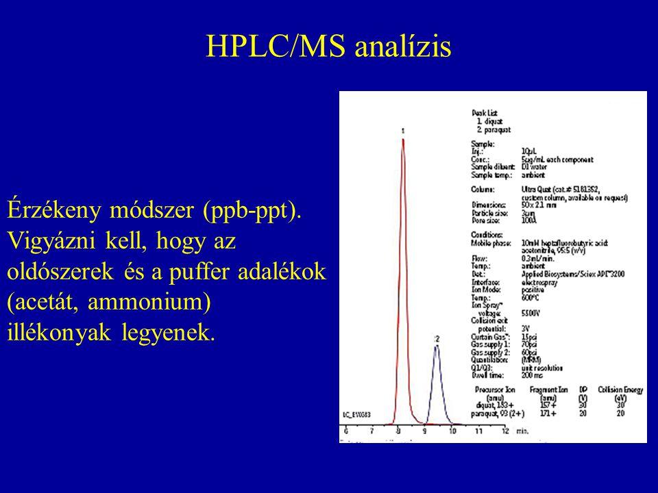 HPLC/MS analízis Érzékeny módszer (ppb-ppt).