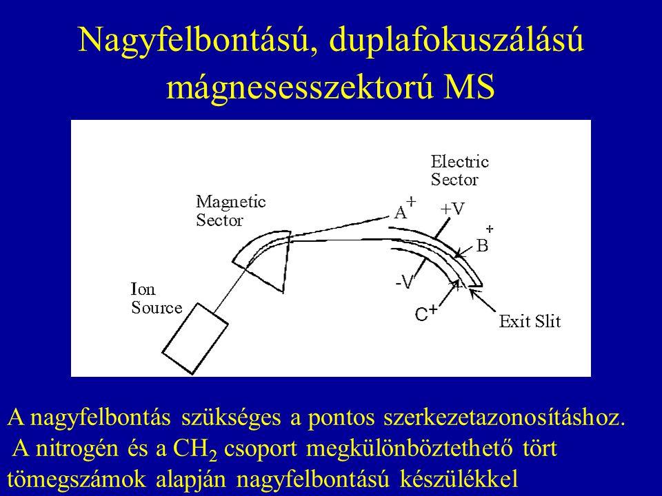 Nagyfelbontású, duplafokuszálású mágnesesszektorú MS