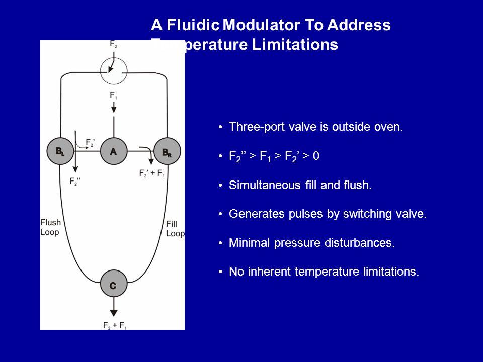A Fluidic Modulator To Address Temperature Limitations
