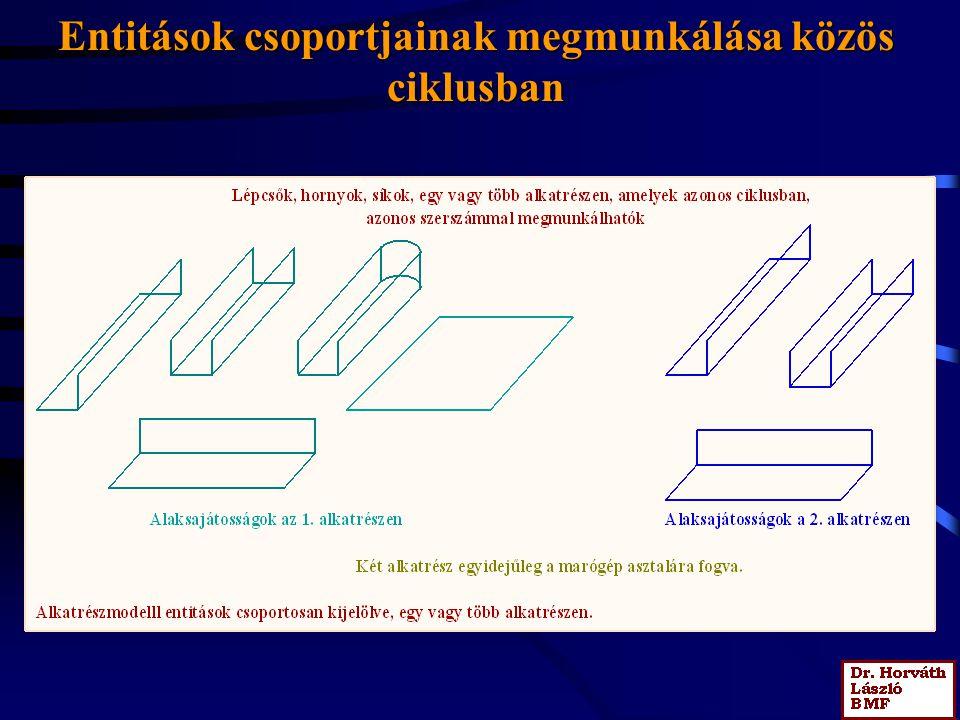 Entitások csoportjainak megmunkálása közös ciklusban