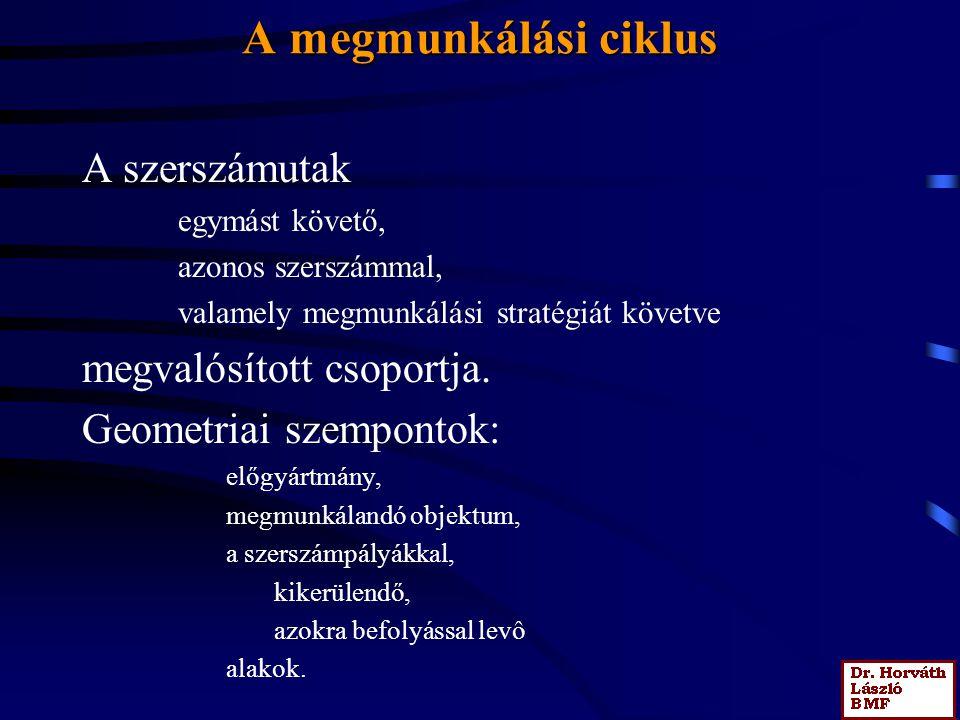 A megmunkálási ciklus A szerszámutak megvalósított csoportja.