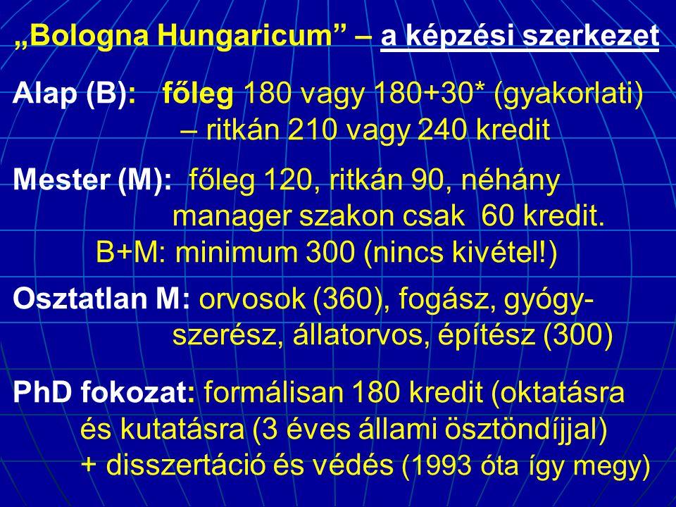 """""""Bologna Hungaricum – a képzési szerkezet"""