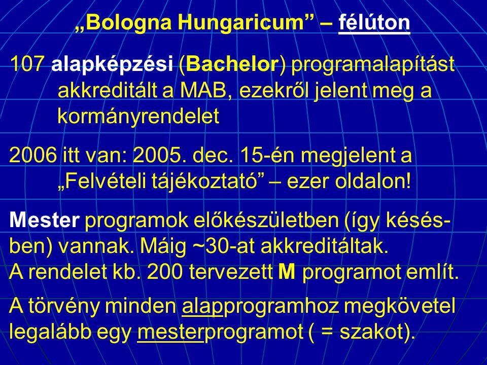 """""""Bologna Hungaricum – félúton"""