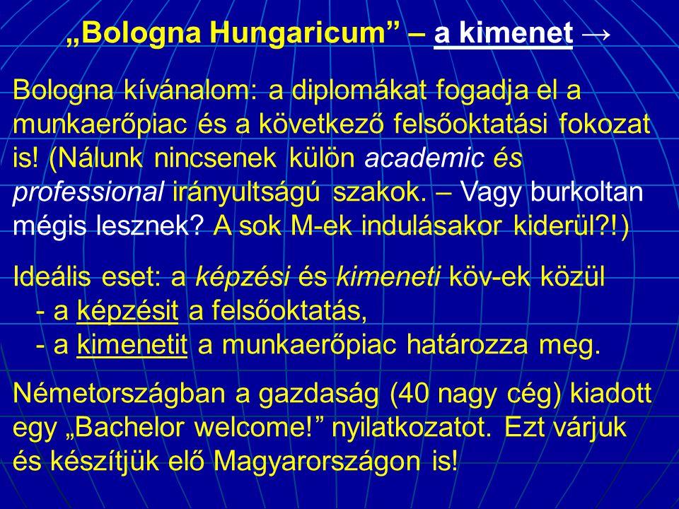 """""""Bologna Hungaricum – a kimenet →"""