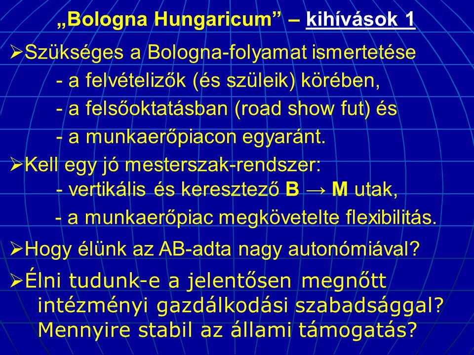 """""""Bologna Hungaricum – kihívások 1"""