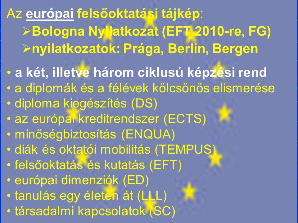 Az európai felsőoktatási tájkép: Bologna Nyilatkozat (EFT 2010-re, FG)