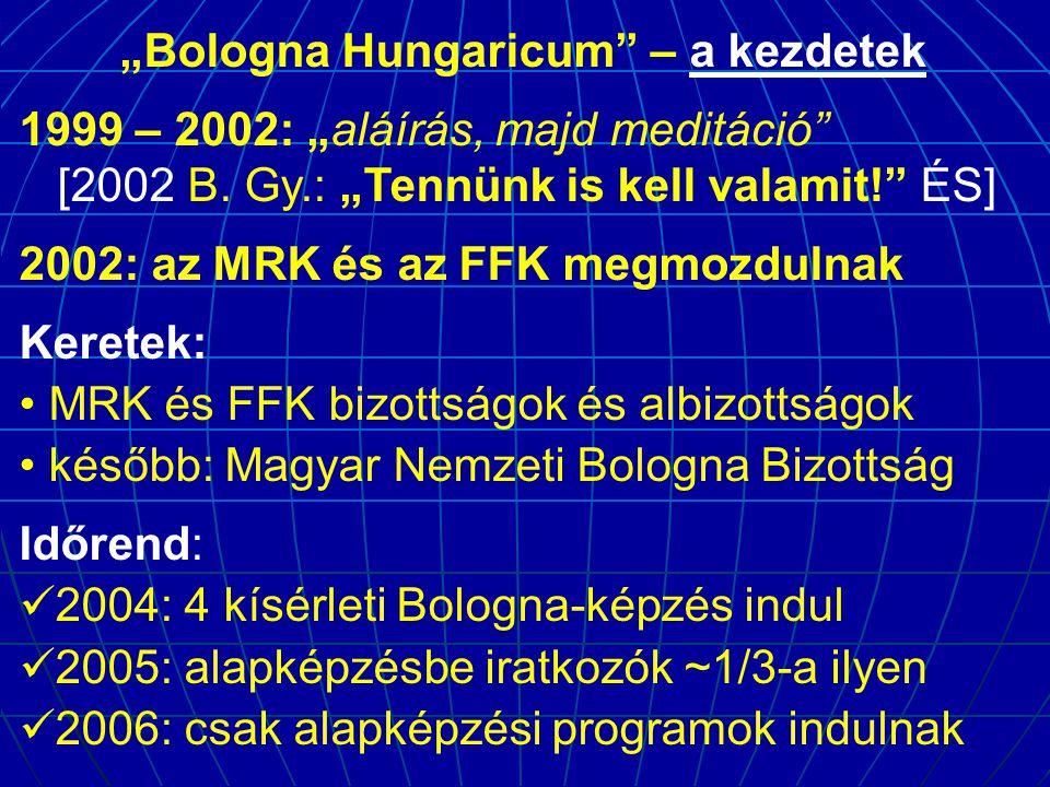 """Bologna Hungaricum – a kezdetek"