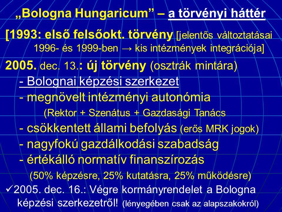 """""""Bologna Hungaricum – a törvényi háttér"""