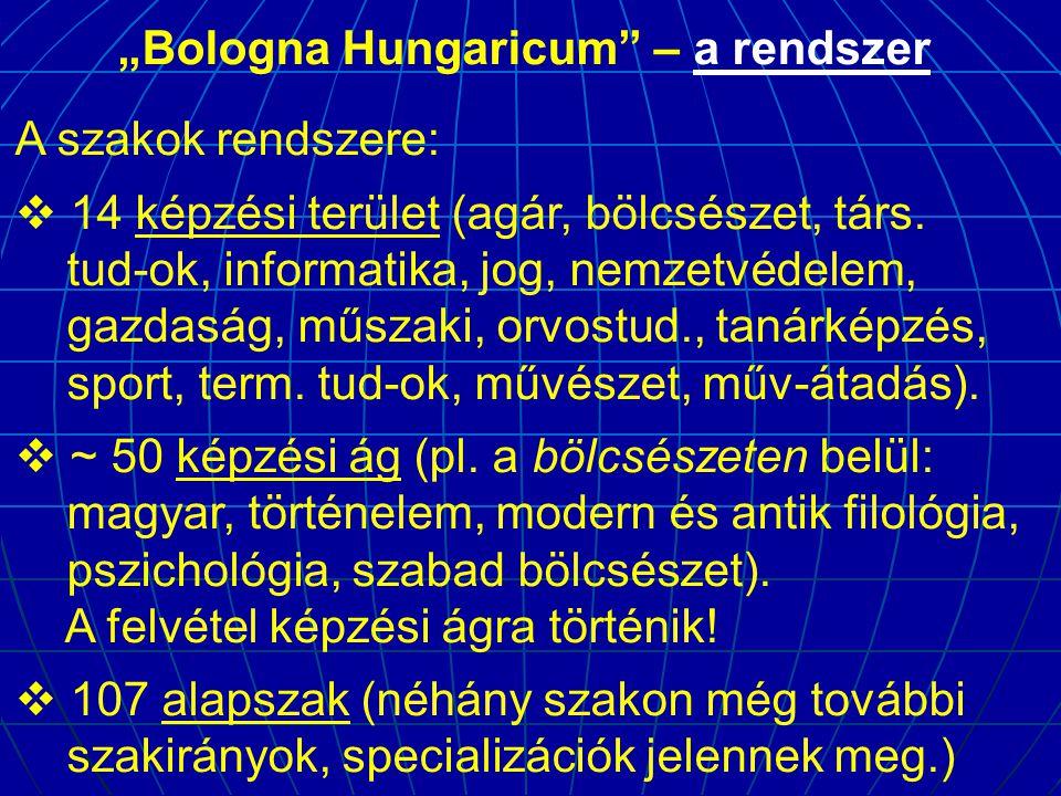 """""""Bologna Hungaricum – a rendszer"""