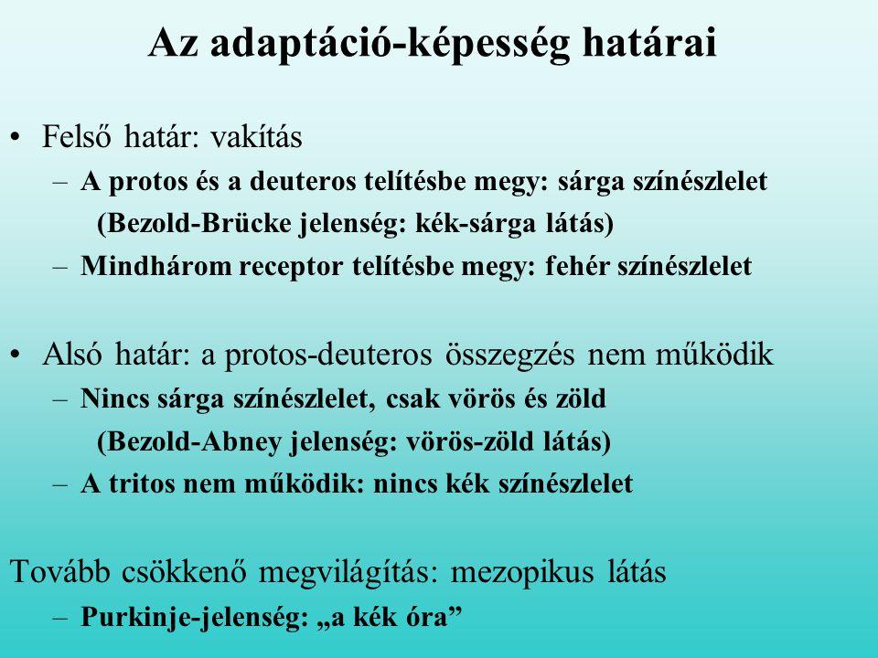 Az adaptáció-képesség határai