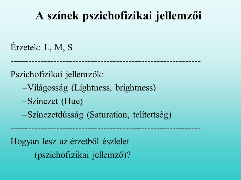 A színek pszichofizikai jellemzői