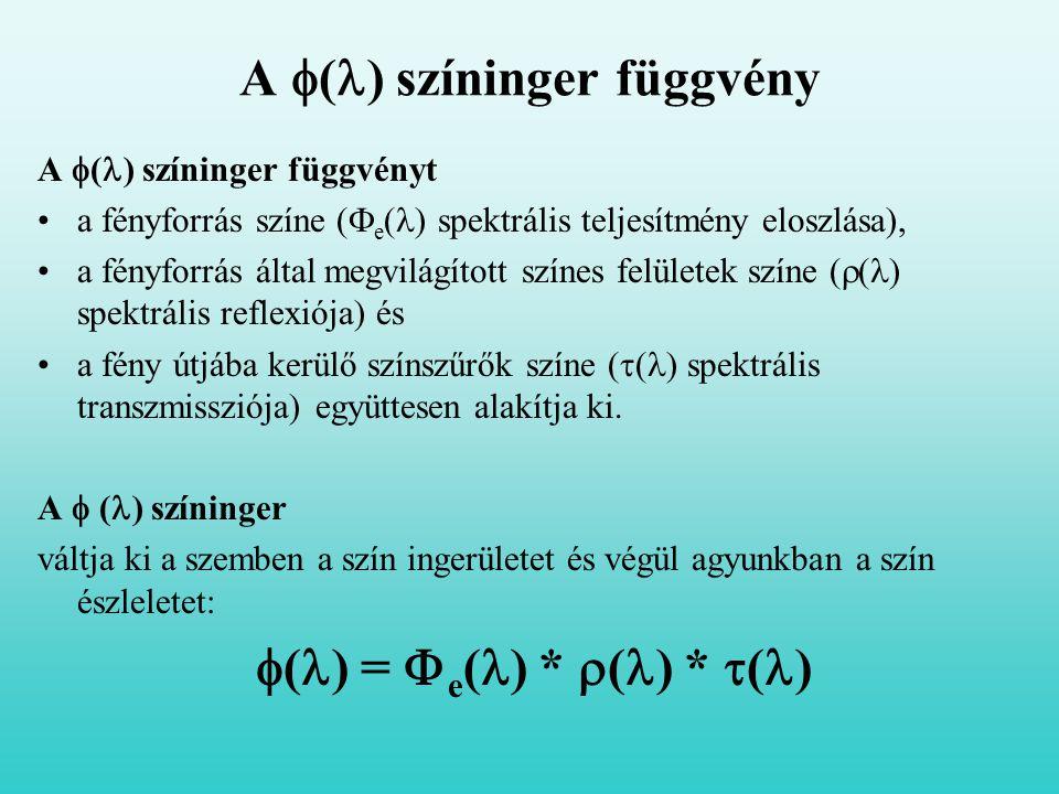 A f(l) színinger függvény
