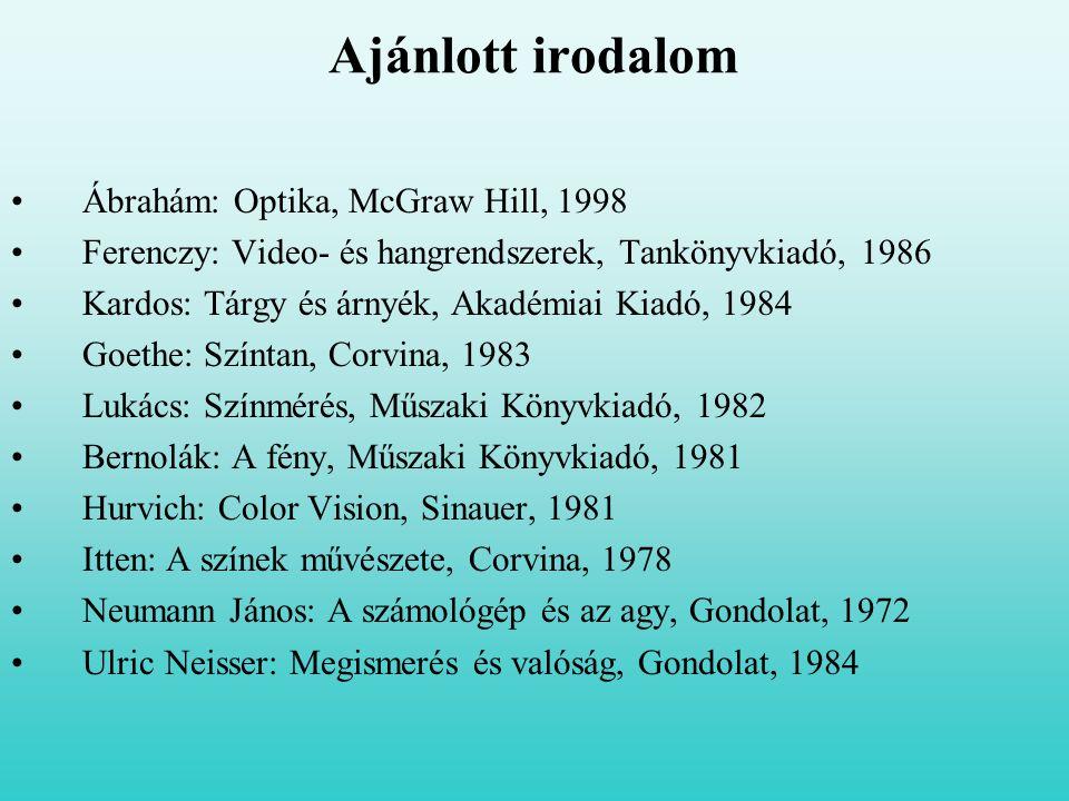 Ajánlott irodalom Ábrahám: Optika, McGraw Hill, 1998