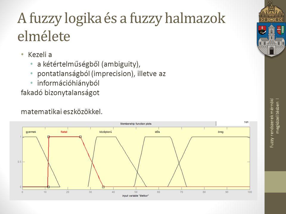 A fuzzy logika és a fuzzy halmazok elmélete