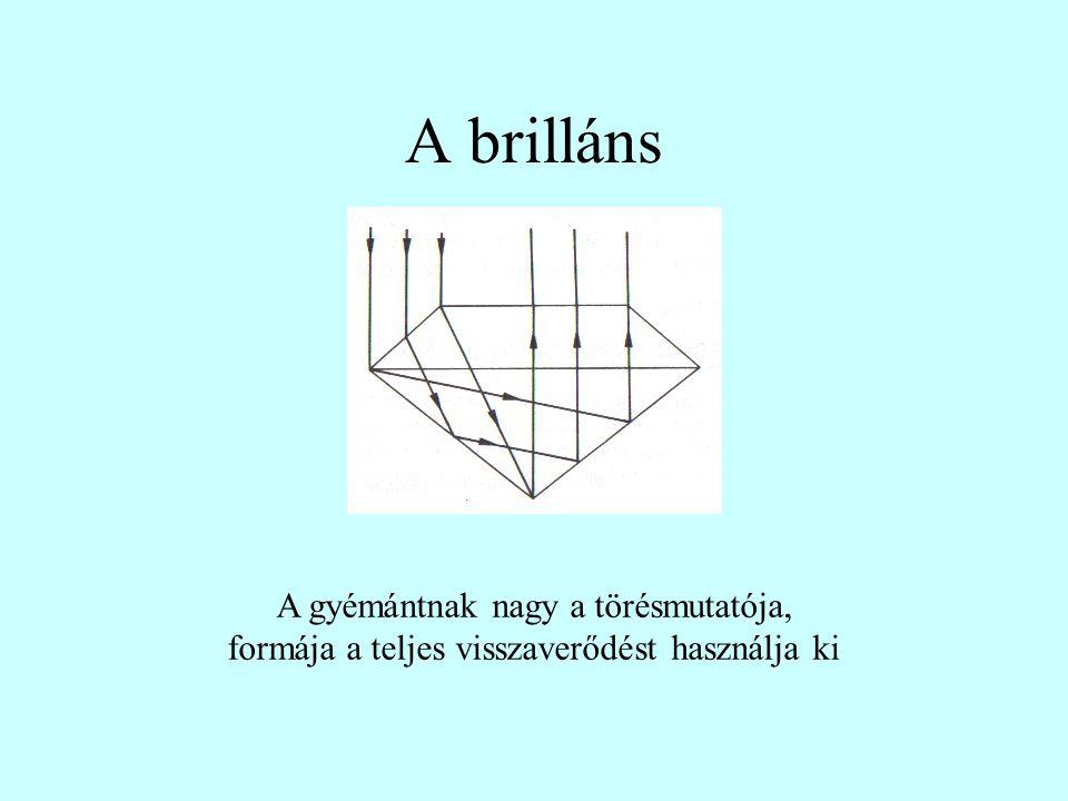 A brilláns A gyémántnak nagy a törésmutatója, formája a teljes visszaverődést használja ki