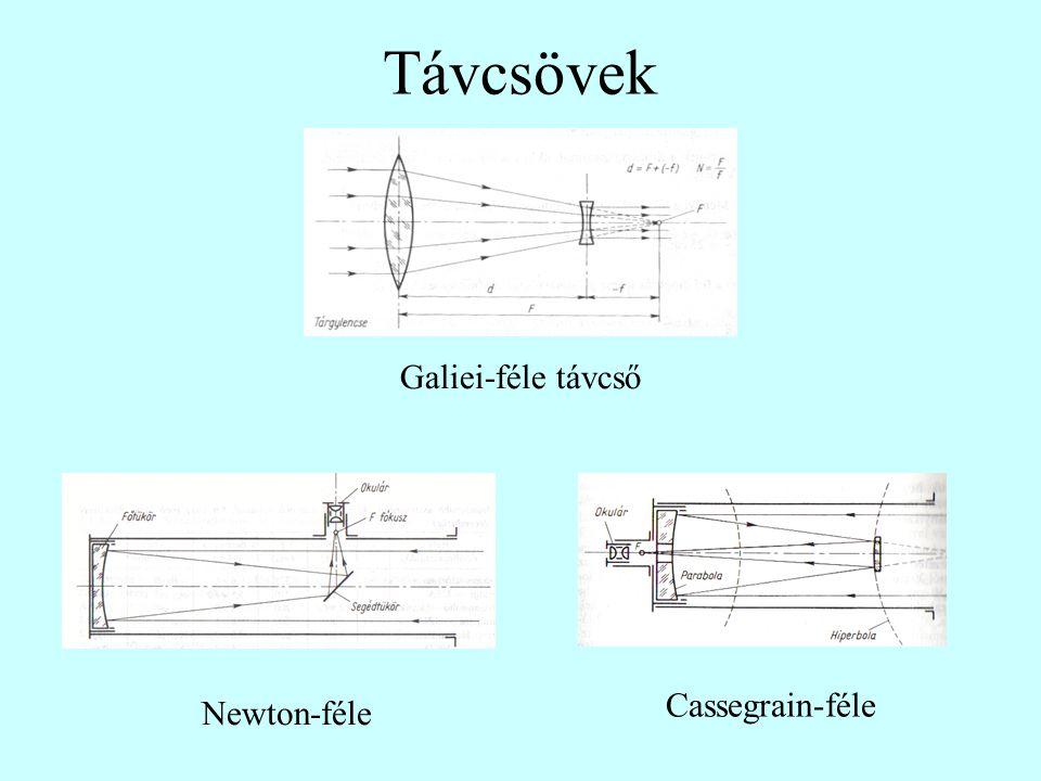 Távcsövek Galiei-féle távcső Cassegrain-féle Newton-féle