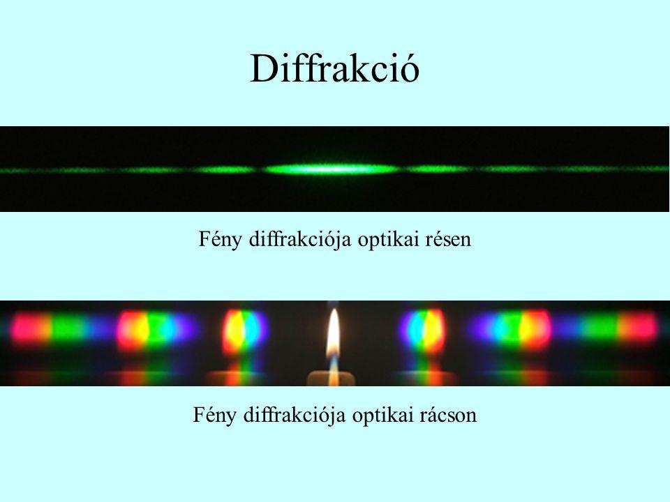 Diffrakció Fény diffrakciója optikai résen