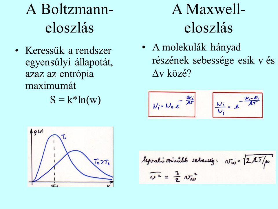 A Boltzmann-eloszlás A Maxwell- eloszlás