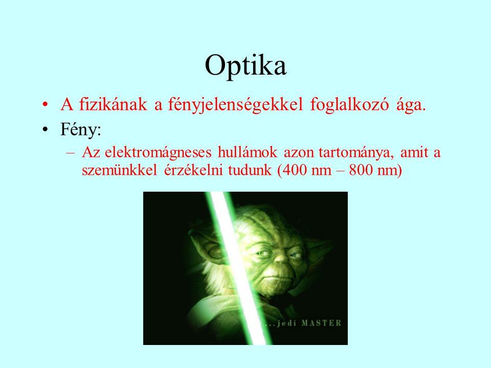 Optika A fizikának a fényjelenségekkel foglalkozó ága. Fény: