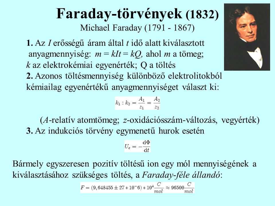 Faraday-törvények (1832) Michael Faraday (1791 - 1867)