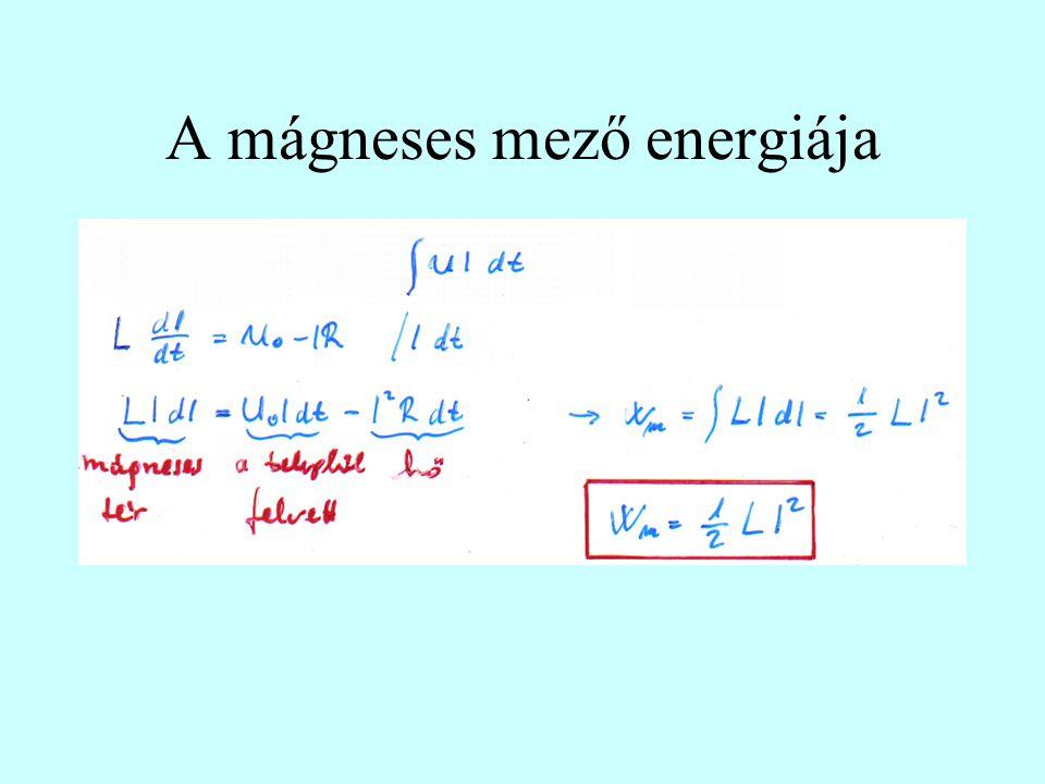 A mágneses mező energiája