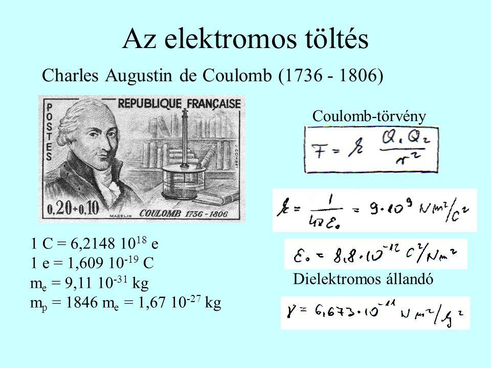 Az elektromos töltés Charles Augustin de Coulomb (1736 - 1806)