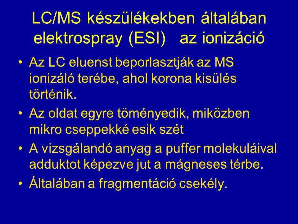 LC/MS készülékekben általában elektrospray (ESI) az ionizáció