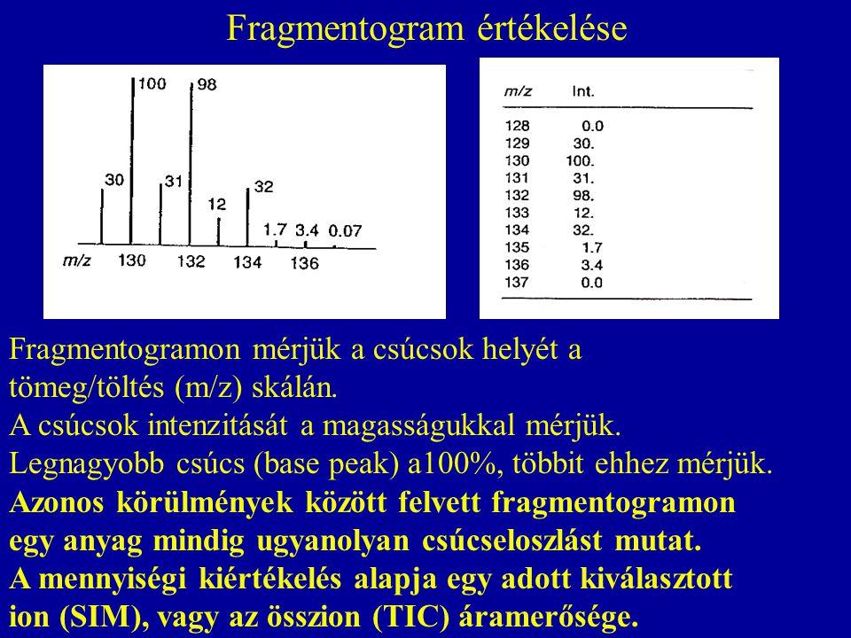 Fragmentogram értékelése