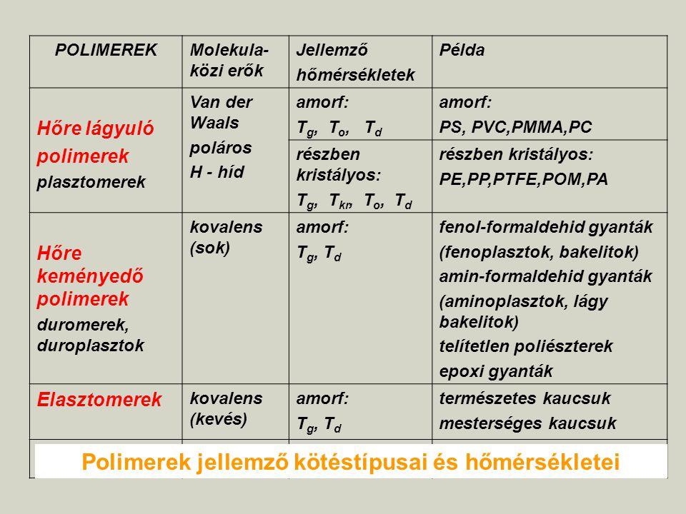 Polimerek jellemző kötéstípusai és hőmérsékletei