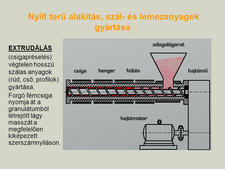 Nyílt terű alakítás, szál- és lemezanyagok gyártása