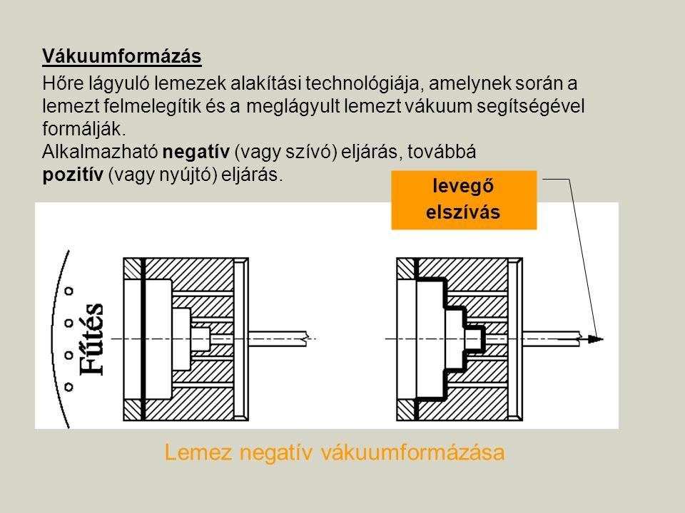 Lemez negatív vákuumformázása