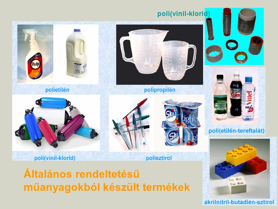 Általános rendeltetésű műanyagokból készült termékek