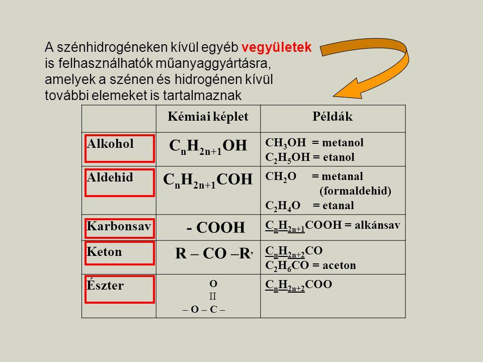CnH2n+1OH CnH2n+1COH - COOH R – CO –R,