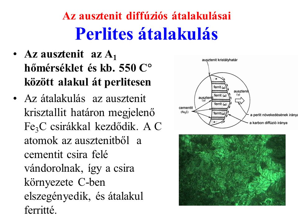 Az ausztenit diffúziós átalakulásai Perlites átalakulás
