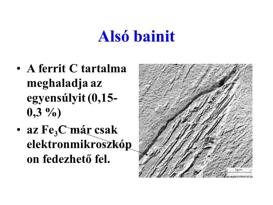 Alsó bainit A ferrit C tartalma meghaladja az egyensúlyit (0,15-0,3 %)