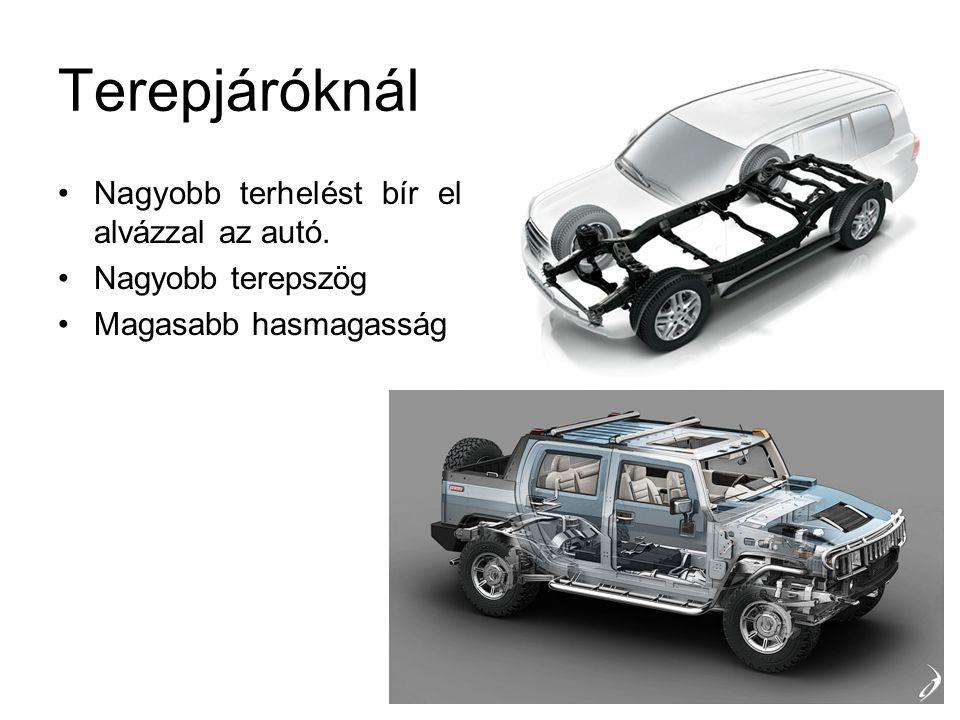 Terepjáróknál Nagyobb terhelést bír el alvázzal az autó.