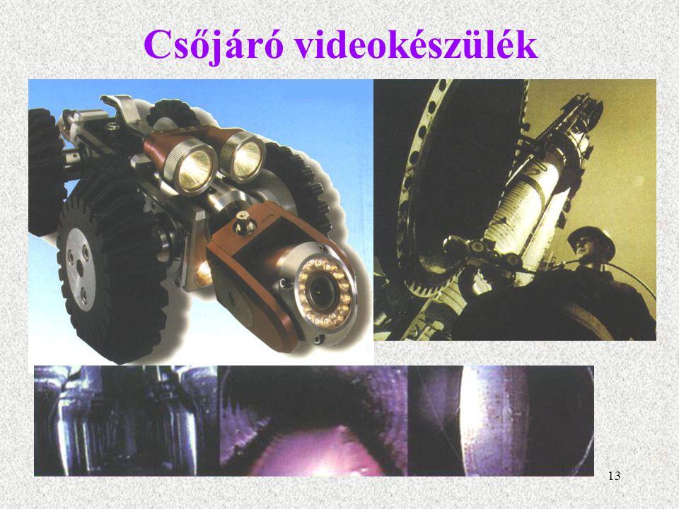Csőjáró videokészülék