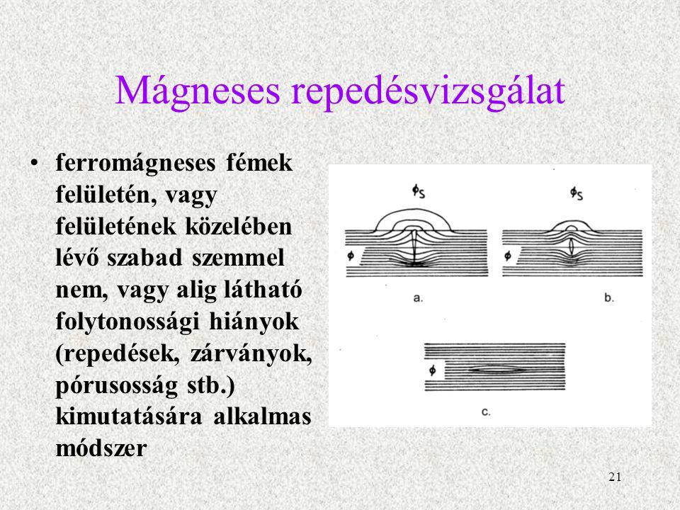 Mágneses repedésvizsgálat