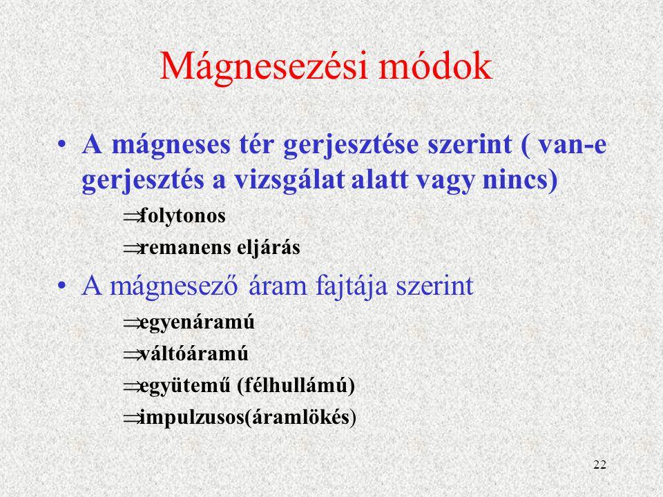 Mágnesezési módok A mágneses tér gerjesztése szerint ( van-e gerjesztés a vizsgálat alatt vagy nincs)