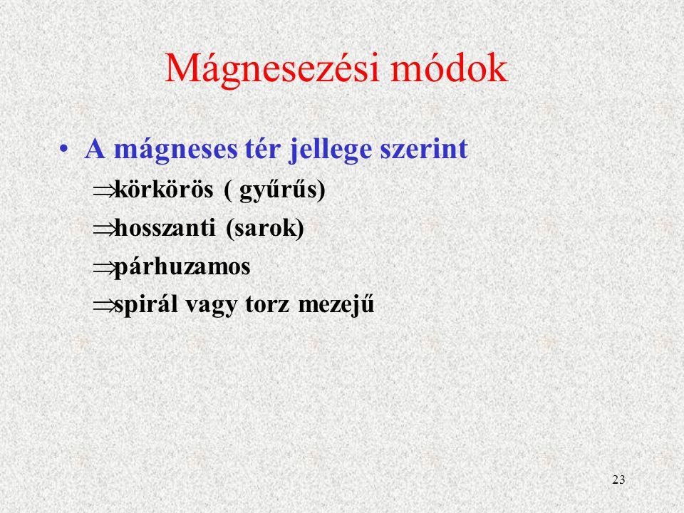 Mágnesezési módok A mágneses tér jellege szerint körkörös ( gyűrűs)