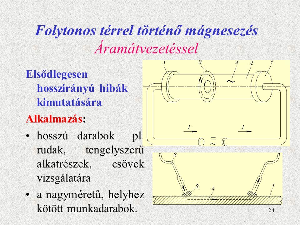 Folytonos térrel történő mágnesezés Áramátvezetéssel