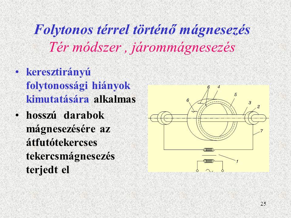Folytonos térrel történő mágnesezés Tér módszer , járommágnesezés