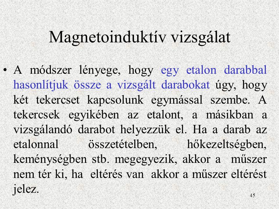 Magnetoinduktív vizsgálat