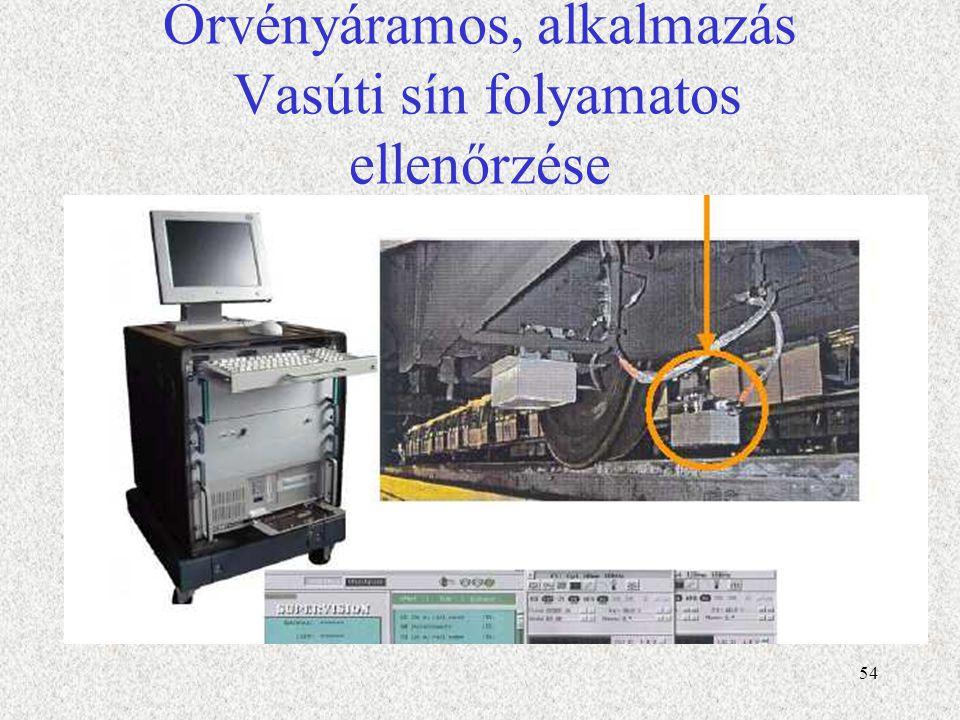 Örvényáramos, alkalmazás Vasúti sín folyamatos ellenőrzése