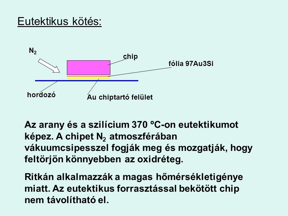 Eutektikus kötés: N2. chip. fólia 97Au3Si. hordozó. Au chiptartó felület.